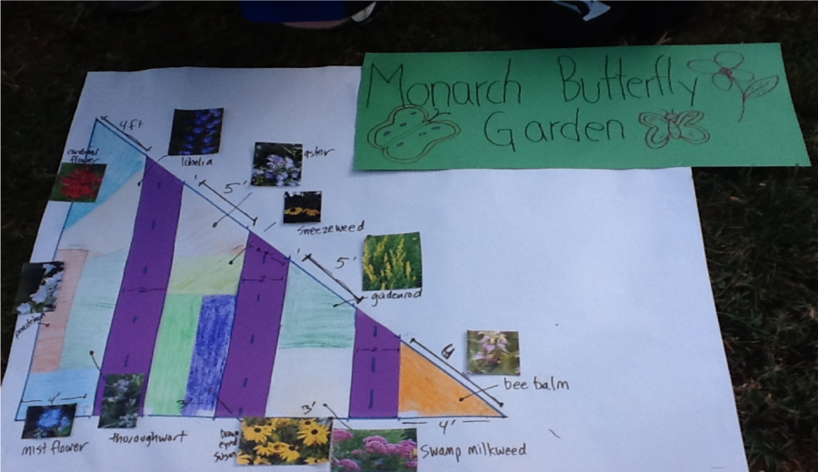 Students from Ms. Maskeloni's Geometry class practiced finding the area of a triangle to plot out where to put plants in the garden.