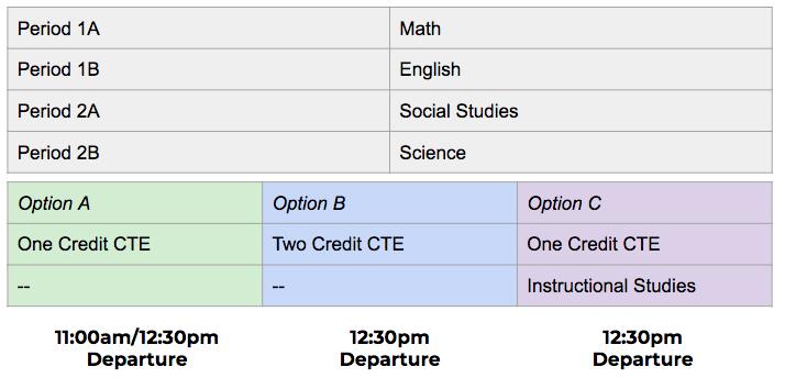 Capstone sample schedule