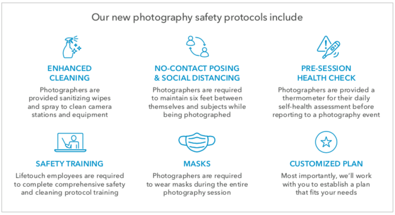 Lifetouch Safety Plan